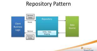 الگوی repository